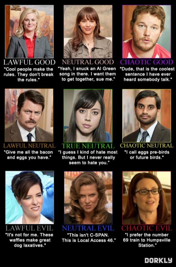 parks and rec alignment chart